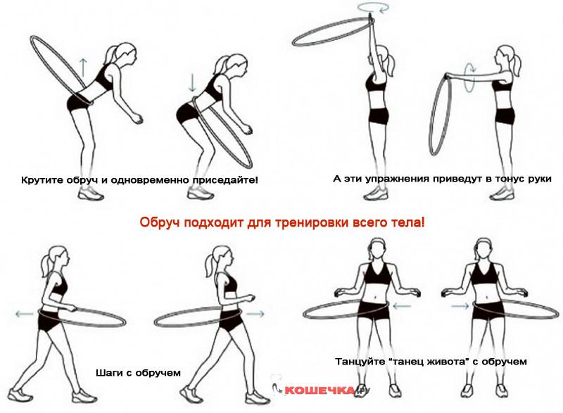 Обруч подходит не только для похудения талии, но и для тренировки всего тела