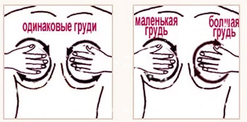 груди разного размера схема массажа
