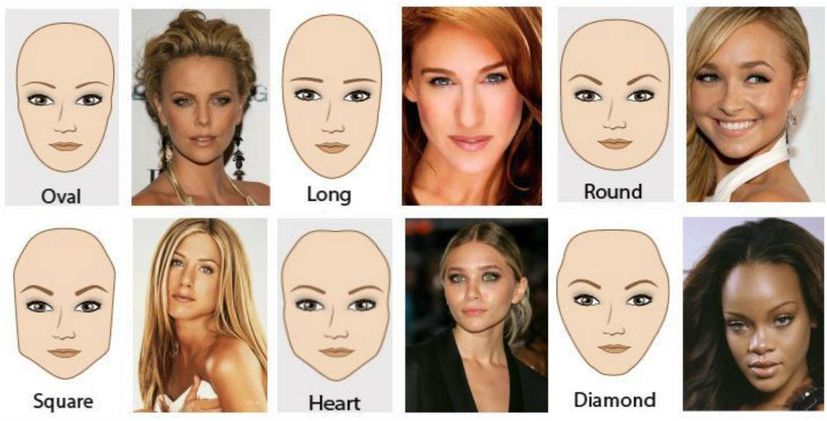 Как сделать своё лицо овальным